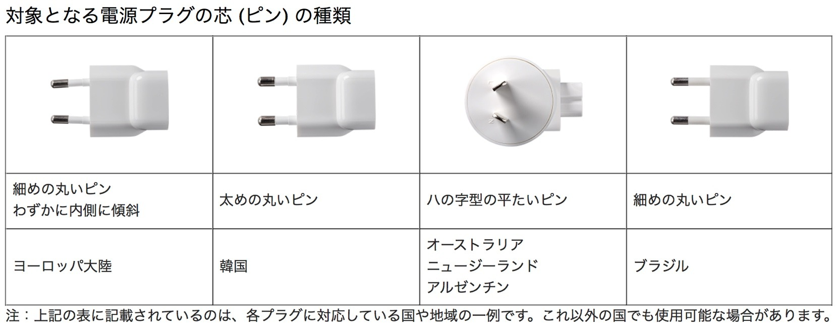 apple-acpower1