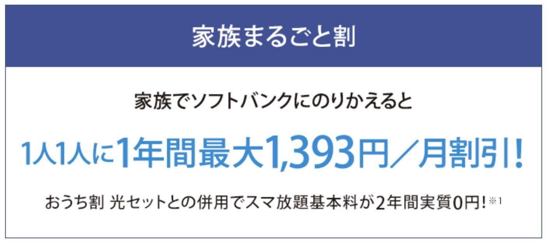 softbank-kazoku-marugoto_1