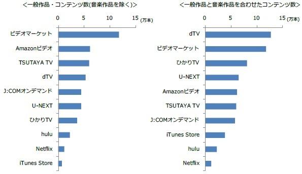 movie-contents-ranking_1