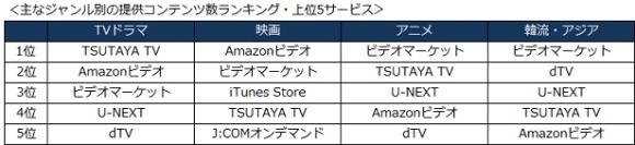 movie-contents-ranking_2