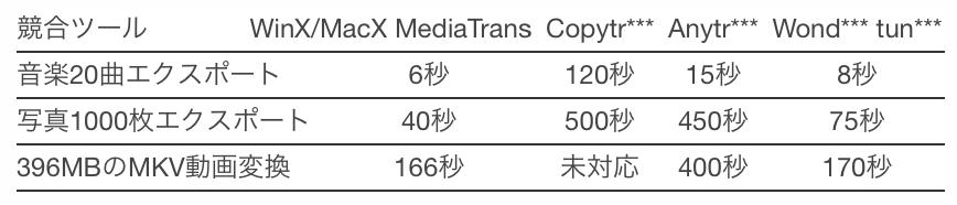 mediatrans_71