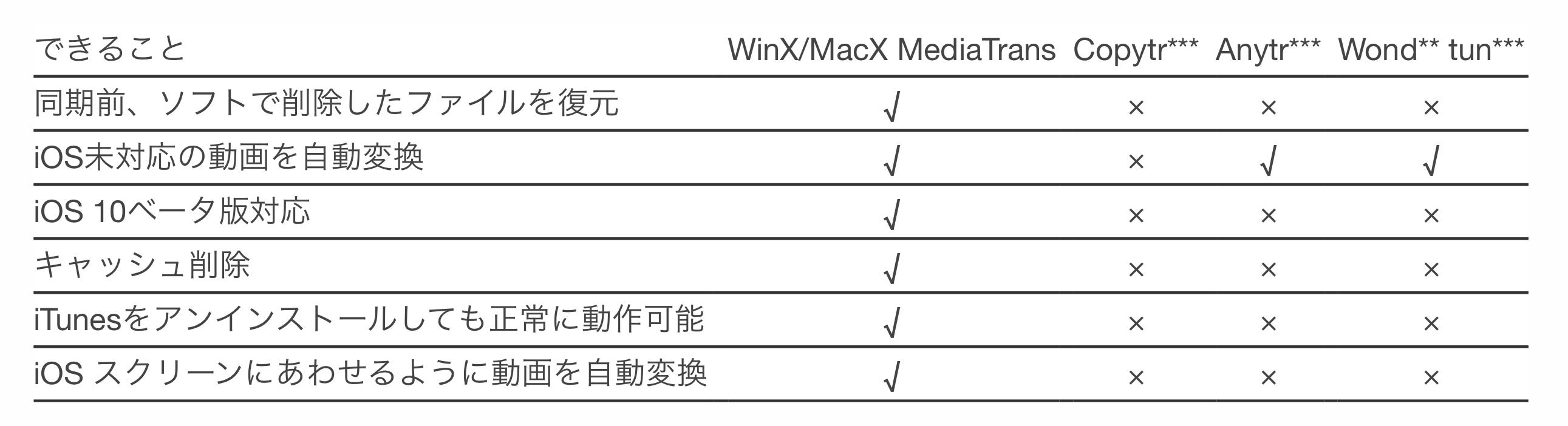 mediatrans_8