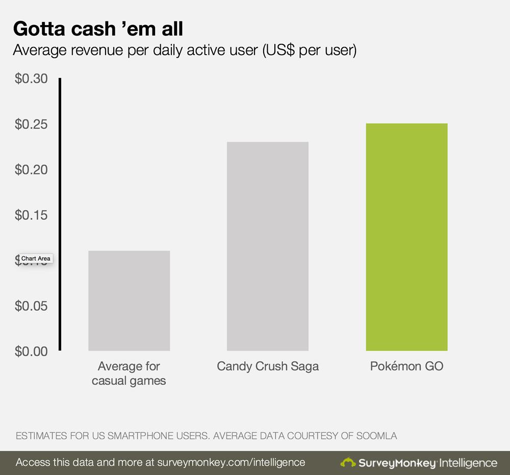 pokemongo-earn1