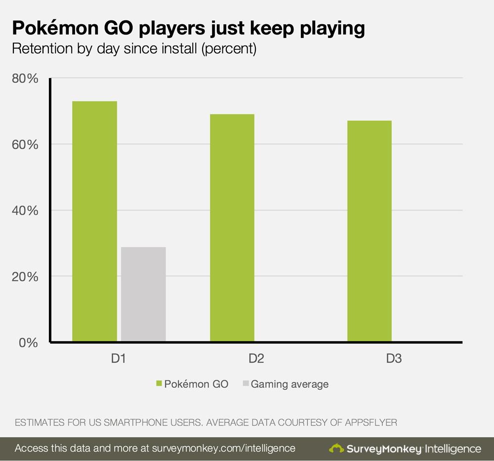 pokemongo-earn2