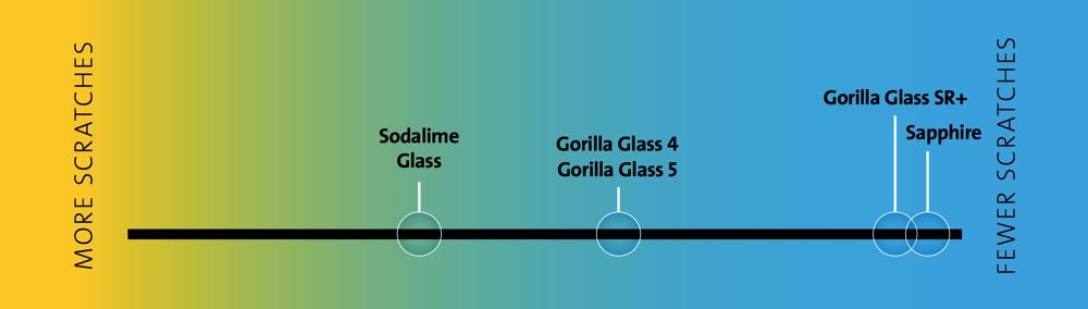 gorillaglasssr3