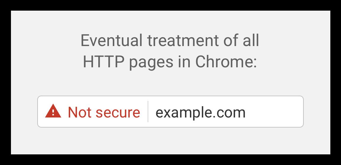 google-secure1