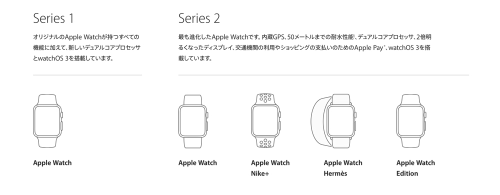 applewatch-series22