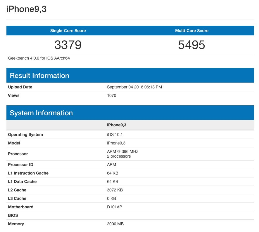 iphone-7-geekbench