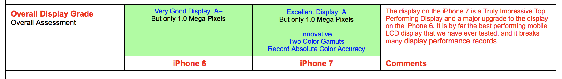 iphone7-iphone6-display_2