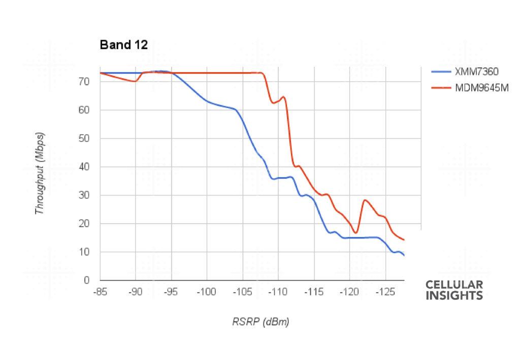 iphone7plus-ltebands-test_3