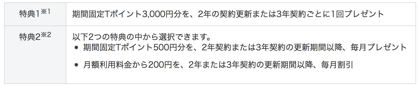 softbank-cyouki-tokuten