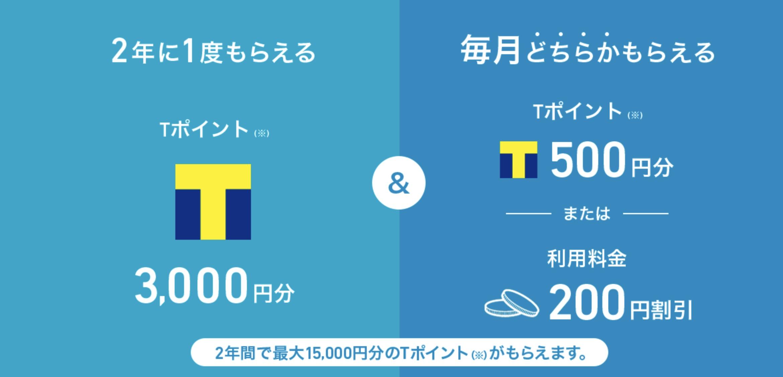 softbank-cyouki-tokuten_3